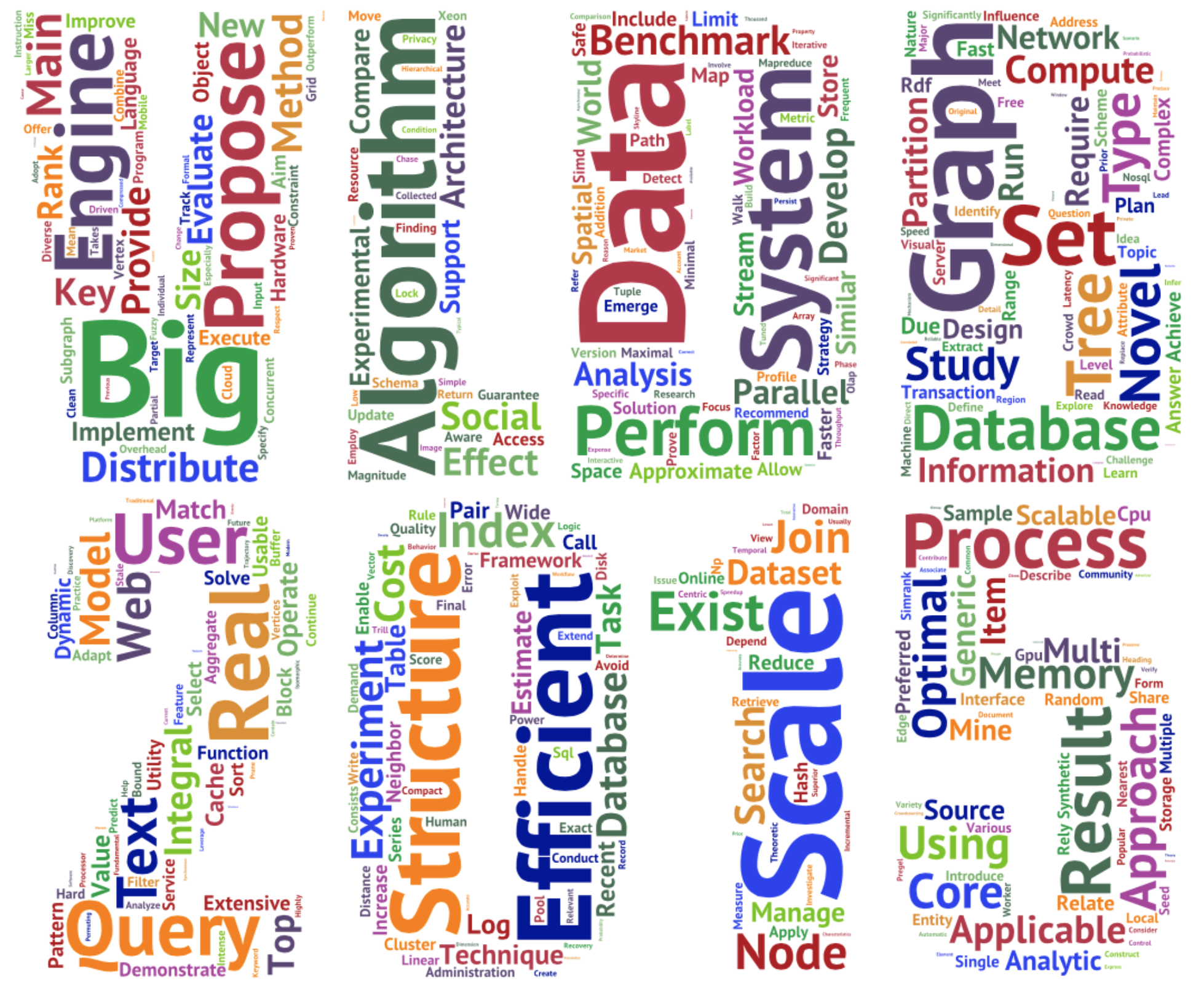 41st International Conference on Very Large Data Bases   VLDB 2015